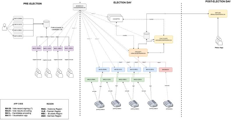 martine_functional_diagram