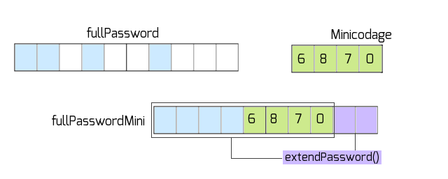password key derivation